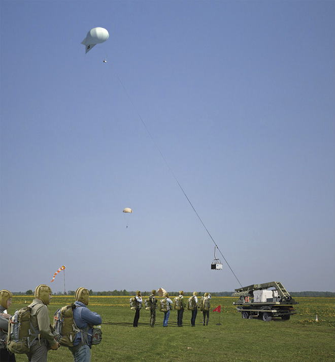 K-1500 — the hybrid captive balloon for parachute jumpers training