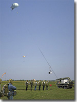 K-1500</strong></a>&nbsp;&#8212; the&nbsp;hybrid captive balloon for parachute jumpers training